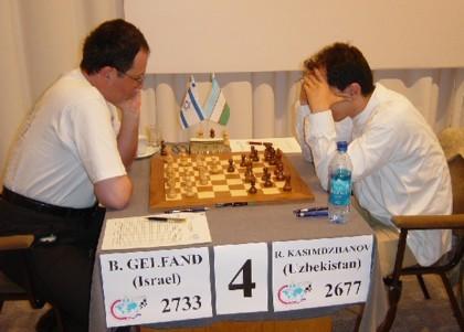 Gelfand - Kasimjanov