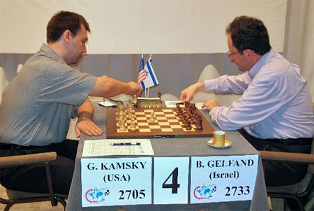 Kamsky-Gelfand